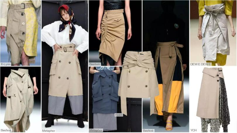 Key Style Recommendation- Elements of Trench Coats