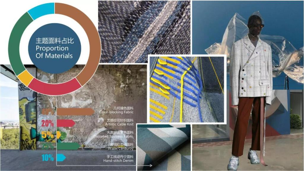 The Analysis of Key Fabrics