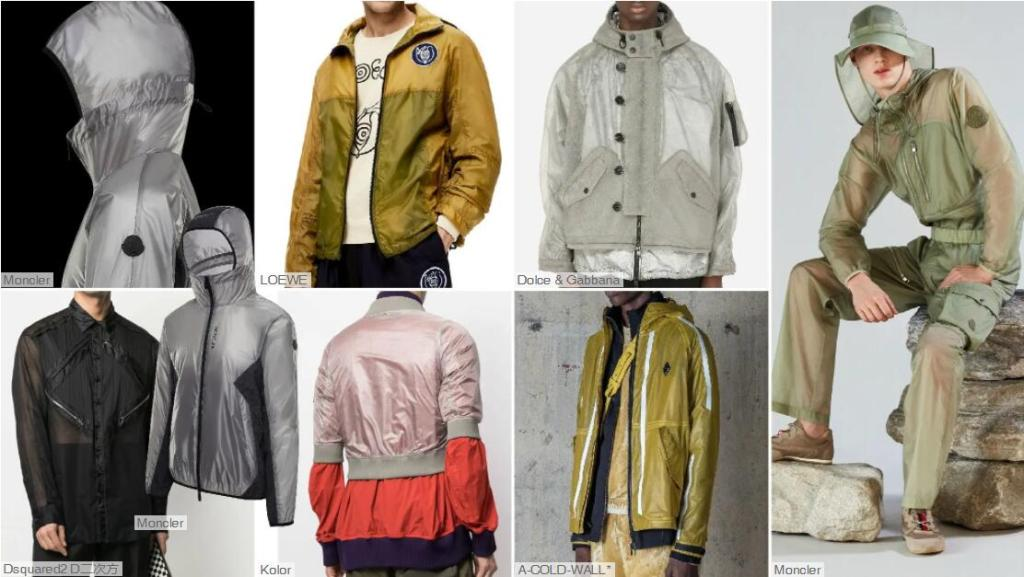 Men's Urban Sports Jacket