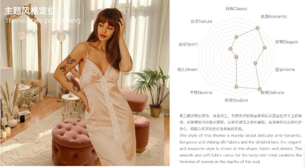 Women's Underwear & Loungewear
